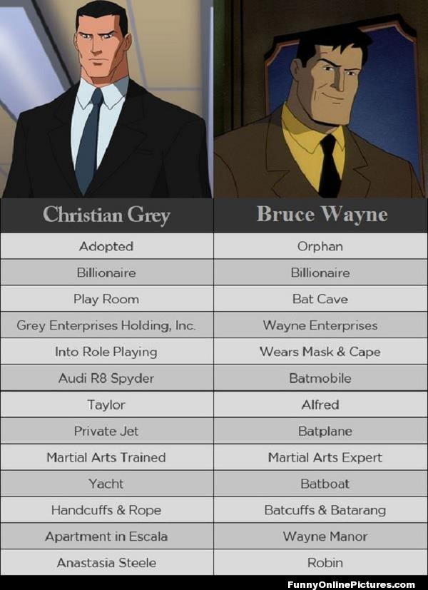 Christian Grey vs Bruce Wayne