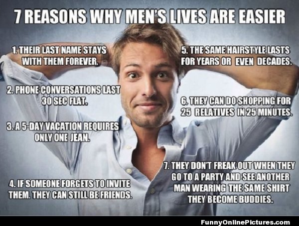 Do men really have easier lives than women? Here are 7 reasons why