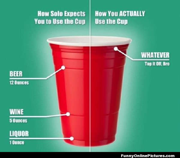 How To Use a Solo Cup